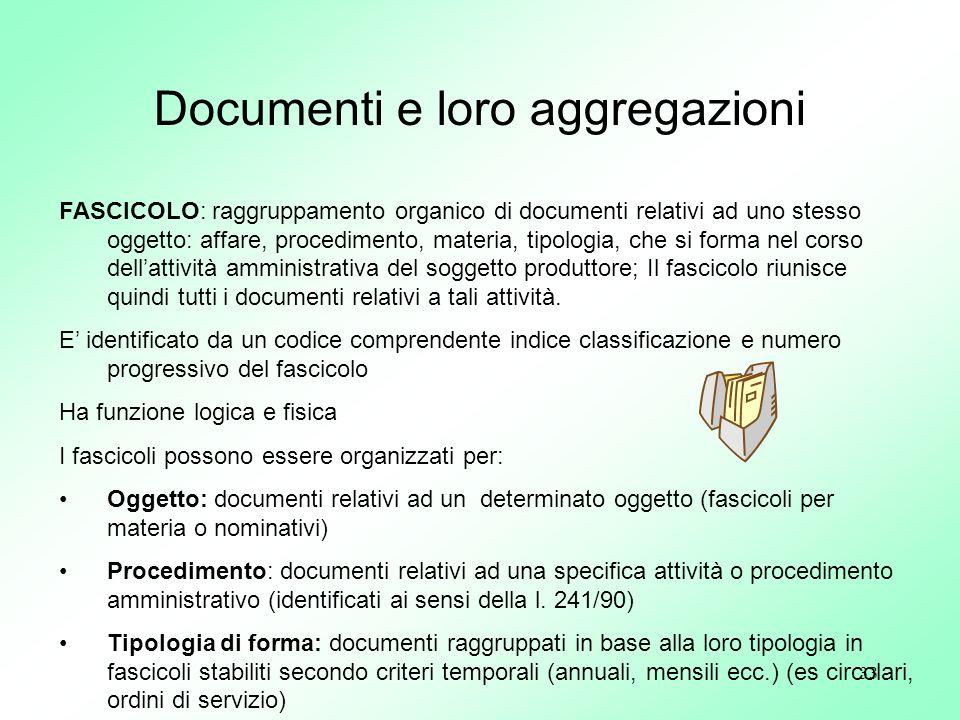 33 FASCICOLO: raggruppamento organico di documenti relativi ad uno stesso oggetto: affare, procedimento, materia, tipologia, che si forma nel corso de