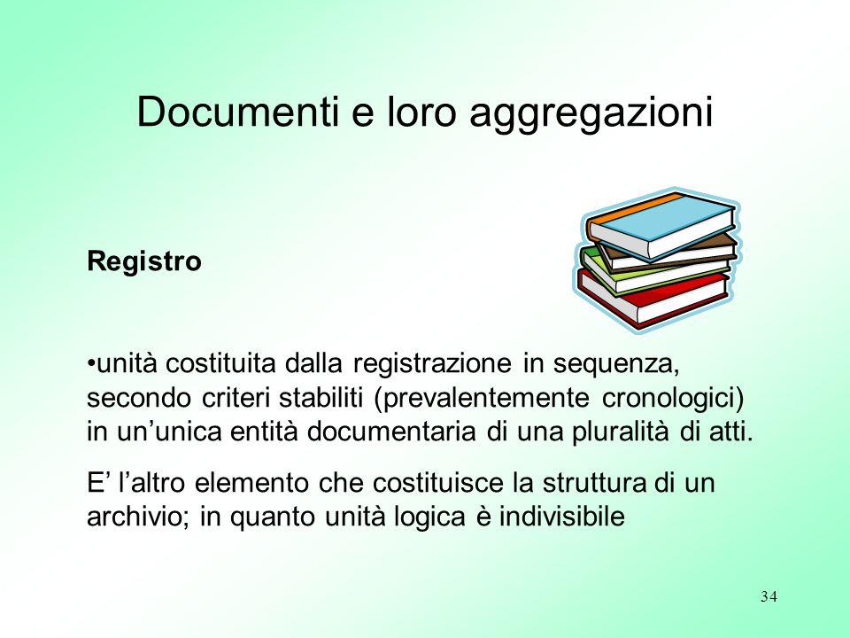 34 Registro unità costituita dalla registrazione in sequenza, secondo criteri stabiliti (prevalentemente cronologici) in ununica entità documentaria d