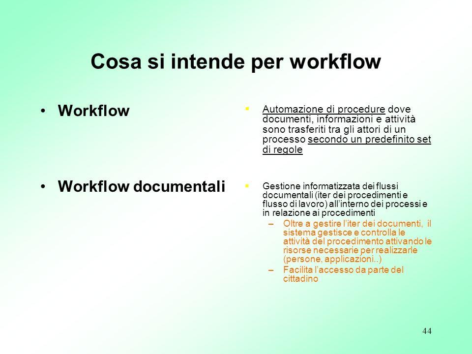 44 Cosa si intende per workflow Workflow Workflow documentali Automazione di procedure dove documenti, informazioni e attività sono trasferiti tra gli