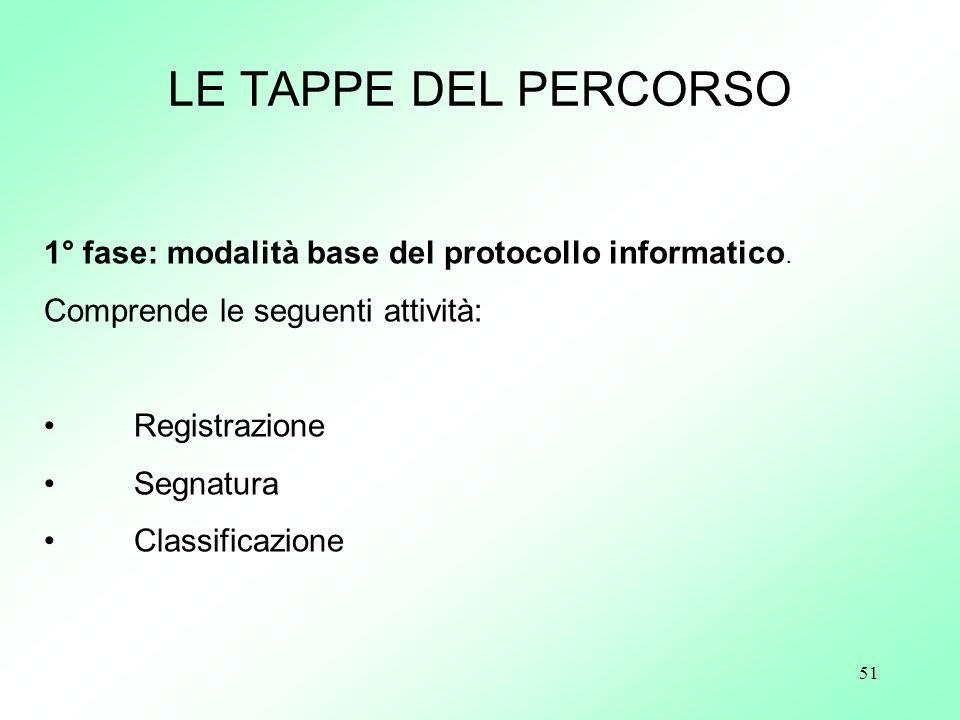 51 1° fase: modalità base del protocollo informatico. Comprende le seguenti attività: Registrazione Segnatura Classificazione LE TAPPE DEL PERCORSO