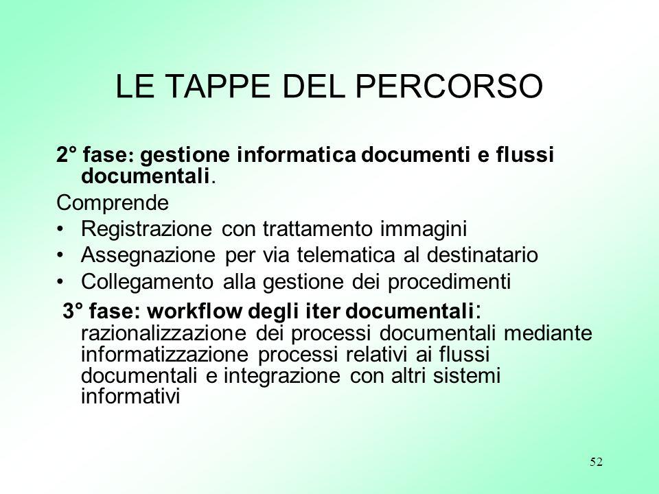 52 LE TAPPE DEL PERCORSO 2° fase : gestione informatica documenti e flussi documentali. Comprende Registrazione con trattamento immagini Assegnazione