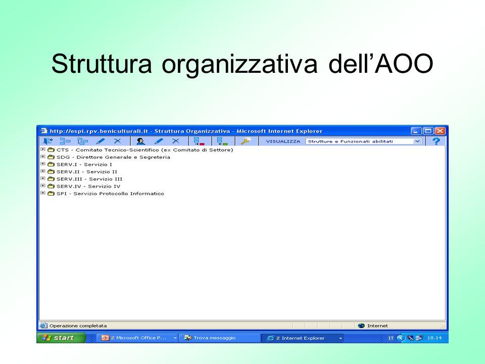 65 Struttura organizzativa dellAOO