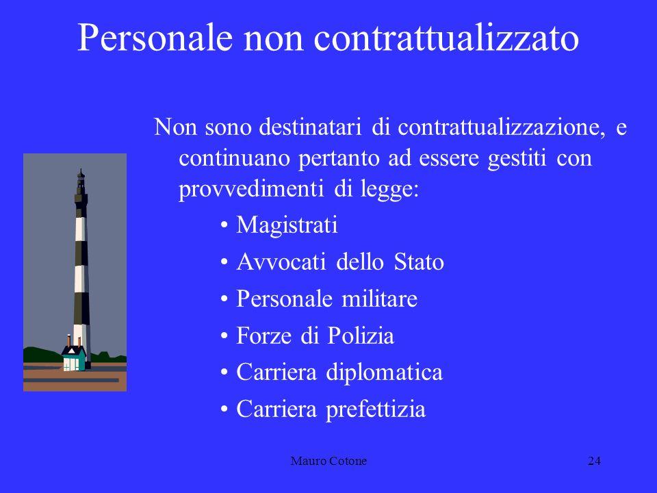 Mauro Cotone23 Attività non contrattualizzate Non sono contrattualizzate (e quindi continuano ad essere gestite per legge) procedure che non si riferiscono allo svolgimento del rapporto di lavoro.
