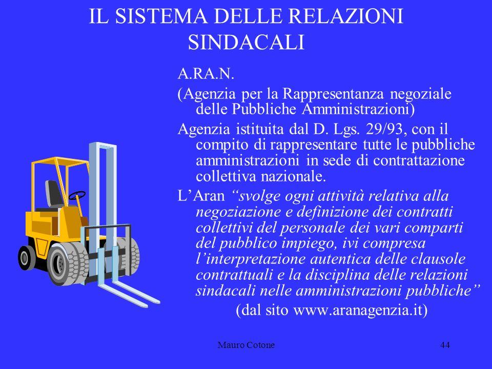 Mauro Cotone43 Organizzazioni sindacali – Cenni storici 2 Durante il Fascismo, i Sindacati furono soppressi, sostituiti dalle Corporazioni Dopo la guerra, fu ricostituita la CGIL, da cui si separarono, tra il 1949 e il 1950, la Confederazione Italiana Sindacati Lavoratori (CISL), di ispirazione cattolica, e la Unione Italiana del Lavoro (UIL), di tendenza laica e socialista.