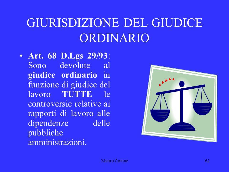 Mauro Cotone61 RIPARTO DI GIURISDIZIONE Il riparto della giurisdizione tra G.O.