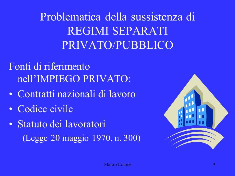 Mauro Cotone8 1 LA CONTRATTUALIZZAZIONE