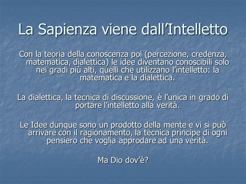 La Sapienza viene dallIntelletto Con la teoria della conoscenza poi (percezione, credenza, matematica, dialettica) le idee diventano conoscibili solo