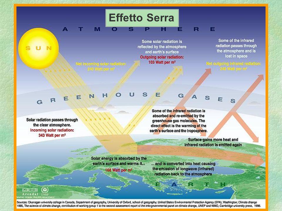 75 Effetto Serra