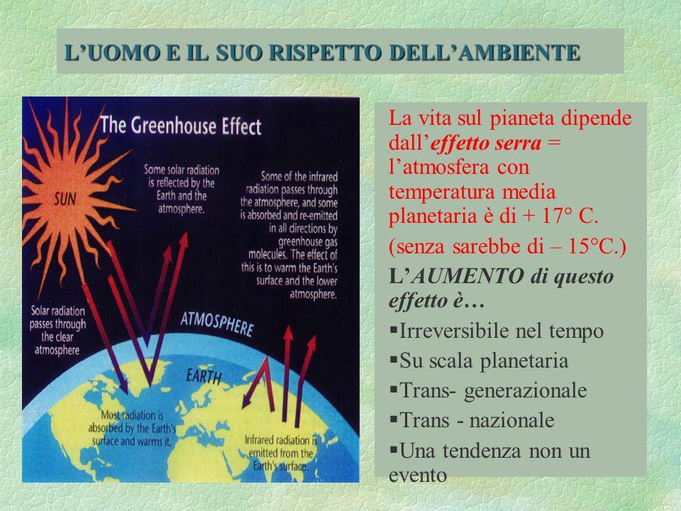 La vita sul pianeta dipende dalleffetto serra = latmosfera con temperatura media planetaria è di + 17° C. (senza sarebbe di – 15°C.) LAUMENTO di quest