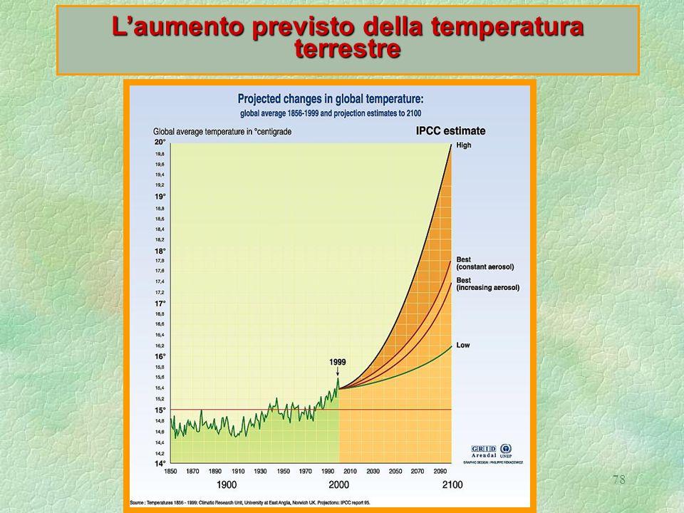78 Laumento previsto della temperatura terrestre