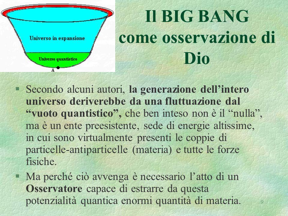9 Il BIG BANG come osservazione di Dio §Secondo alcuni autori, la generazione dellintero universo deriverebbe da una fluttuazione dal vuoto quantistico, che ben inteso non è il nulla, ma è un ente preesistente, sede di energie altissime, in cui sono virtualmente presenti le coppie di particelle-antiparticelle (materia) e tutte le forze fisiche.