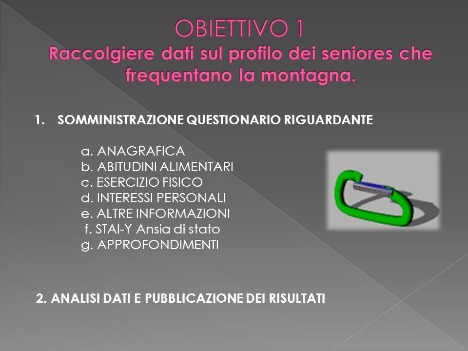 1.SOMMINISTRAZIONE QUESTIONARIO RIGUARDANTE a. ANAGRAFICA b. ABITUDINI ALIMENTARI c. ESERCIZIO FISICO d. INTERESSI PERSONALI e. ALTRE INFORMAZIONI f.