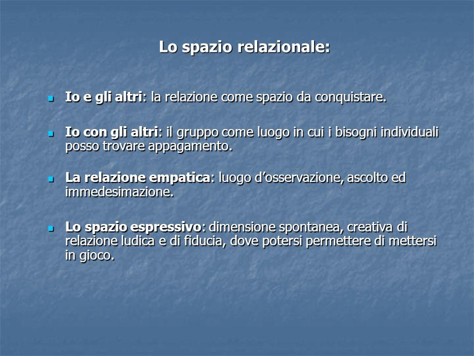 Lo spazio relazionale: Io e gli altri: la relazione come spazio da conquistare.