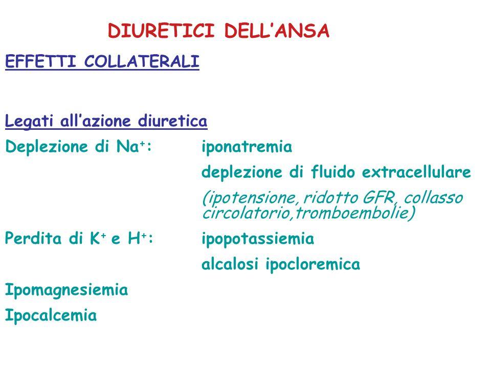 DIURETICI DELLANSA EFFETTI COLLATERALI Legati allazione diuretica Deplezione di Na + :iponatremia deplezione di fluido extracellulare (ipotensione, ri