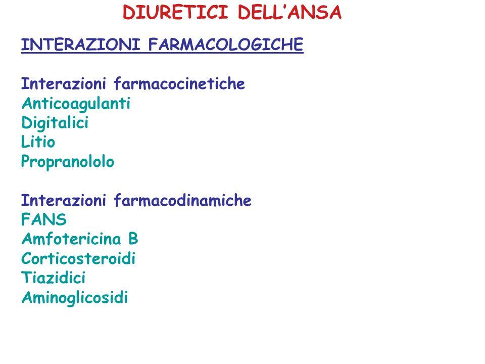 INTERAZIONI FARMACOLOGICHE Interazioni farmacocinetiche Anticoagulanti Digitalici Litio Propranololo Interazioni farmacodinamiche FANS Amfotericina B