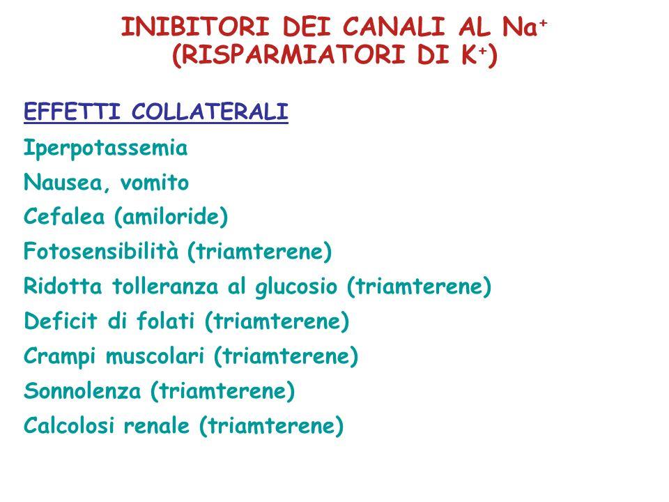 INIBITORI DEI CANALI AL Na + (RISPARMIATORI DI K + ) EFFETTI COLLATERALI Iperpotassemia Nausea, vomito Cefalea (amiloride) Fotosensibilità (triamteren