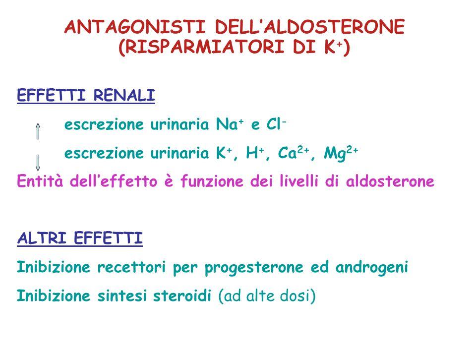 EFFETTI RENALI escrezione urinaria Na + e Cl - escrezione urinaria K +, H +, Ca 2+, Mg 2+ Entità delleffetto è funzione dei livelli di aldosterone ALT