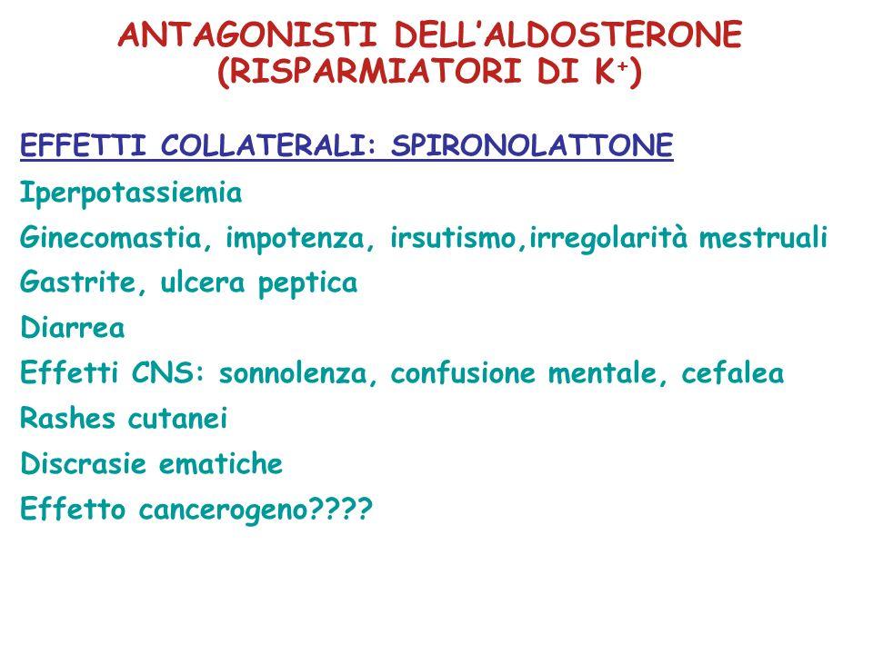 ANTAGONISTI DELLALDOSTERONE (RISPARMIATORI DI K + ) EFFETTI COLLATERALI: SPIRONOLATTONE Iperpotassiemia Ginecomastia, impotenza, irsutismo,irregolarit