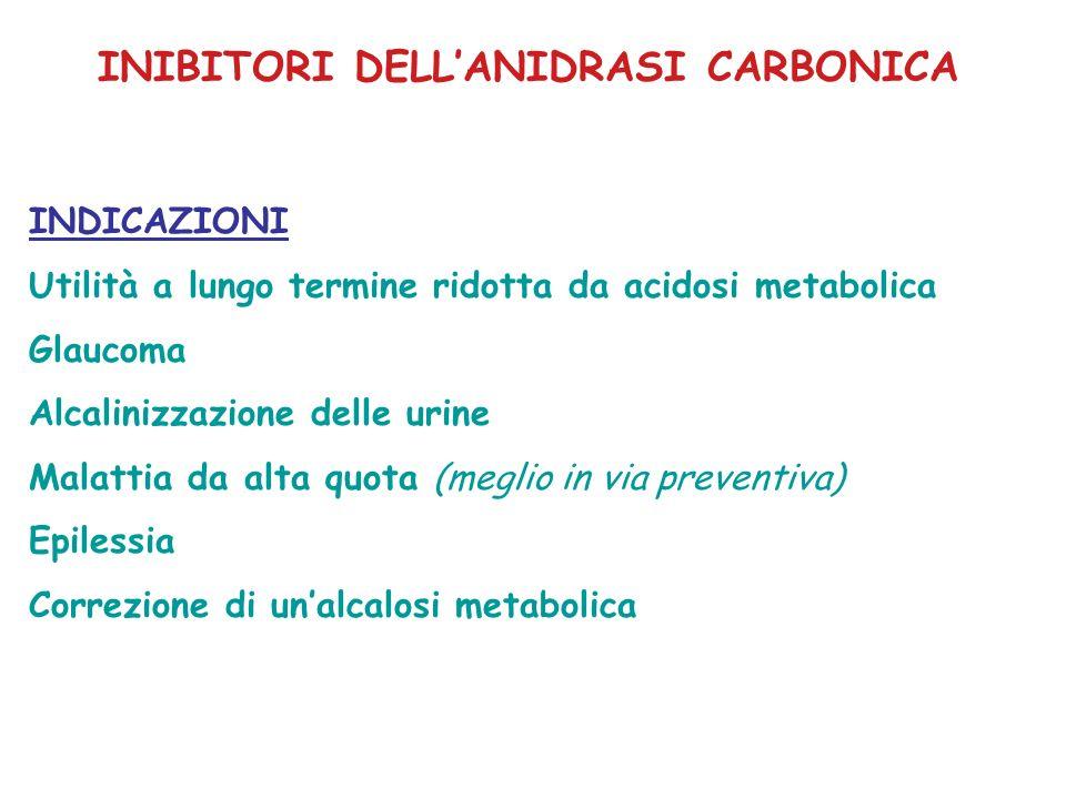INIBITORI DELLANIDRASI CARBONICA TOSSICITA Acidosi metabolica Reazioni da ipersensibilità ai sulfamidici Calcolosi renale Ipopotassiemia Iperammoniemia (controindicati nei pz.