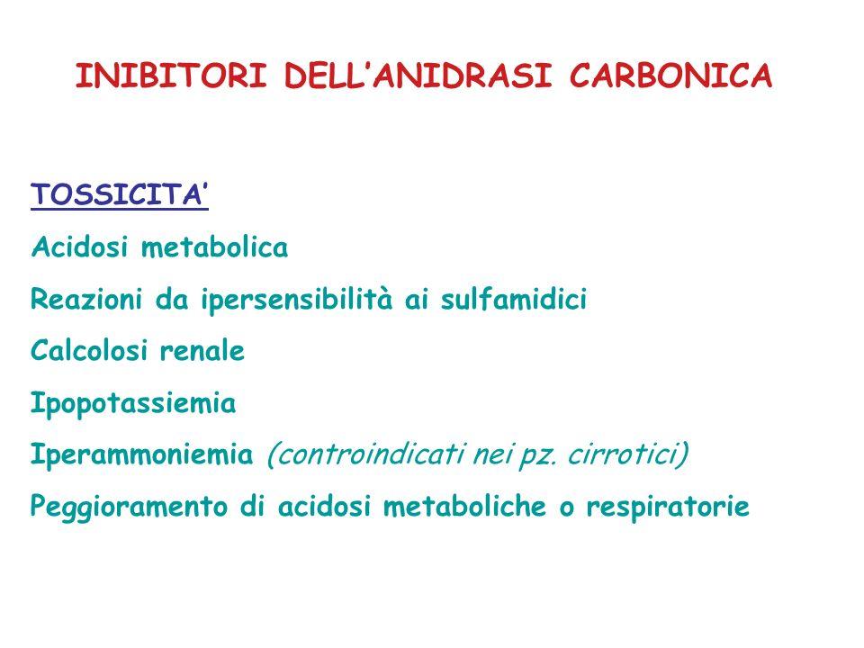 INIBITORI DELLANIDRASI CARBONICA TOSSICITA Acidosi metabolica Reazioni da ipersensibilità ai sulfamidici Calcolosi renale Ipopotassiemia Iperammoniemi
