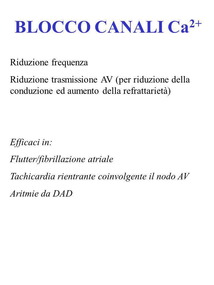 BLOCCO CANALI Ca 2+ Riduzione frequenza Riduzione trasmissione AV (per riduzione della conduzione ed aumento della refrattarietà) Efficaci in: Flutter