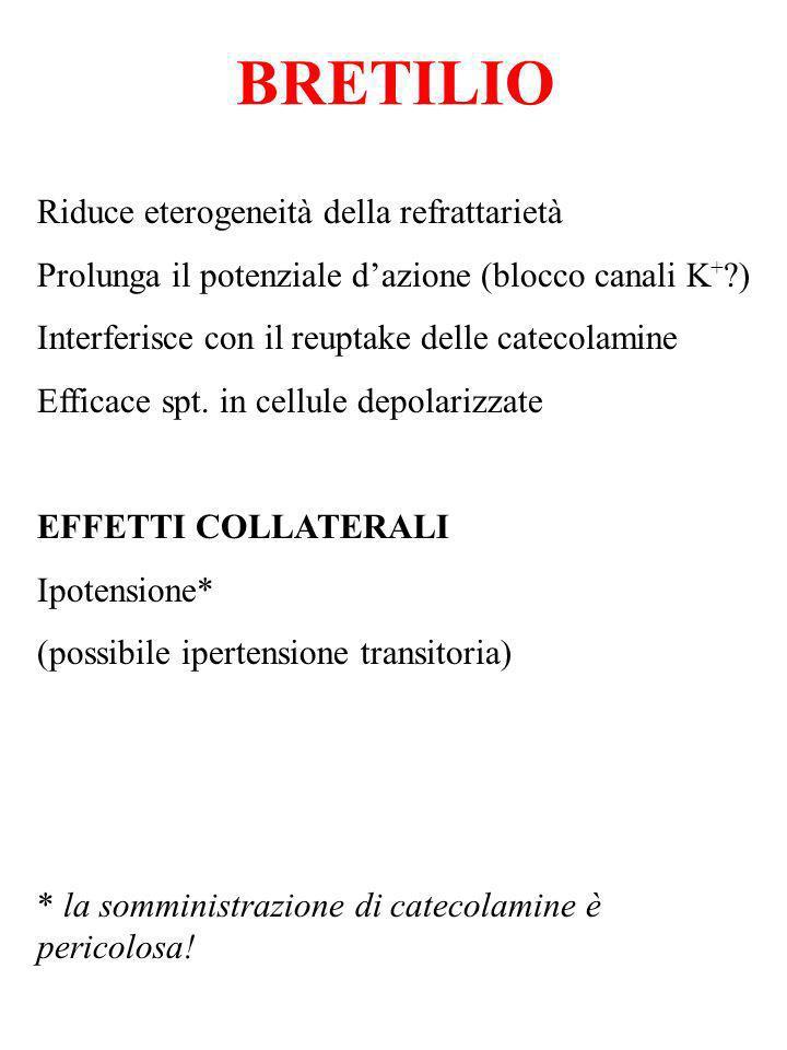 BRETILIO Riduce eterogeneità della refrattarietà Prolunga il potenziale dazione (blocco canali K + ?) Interferisce con il reuptake delle catecolamine
