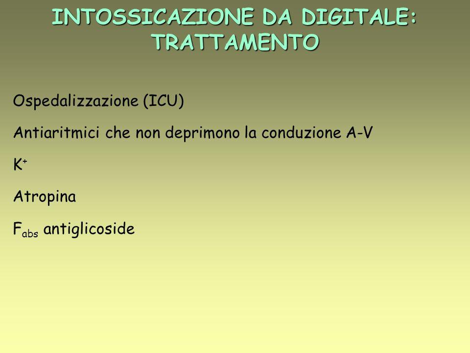 INTOSSICAZIONE DA DIGITALE: TRATTAMENTO Ospedalizzazione (ICU) Antiaritmici che non deprimono la conduzione A-V K + Atropina F abs antiglicoside