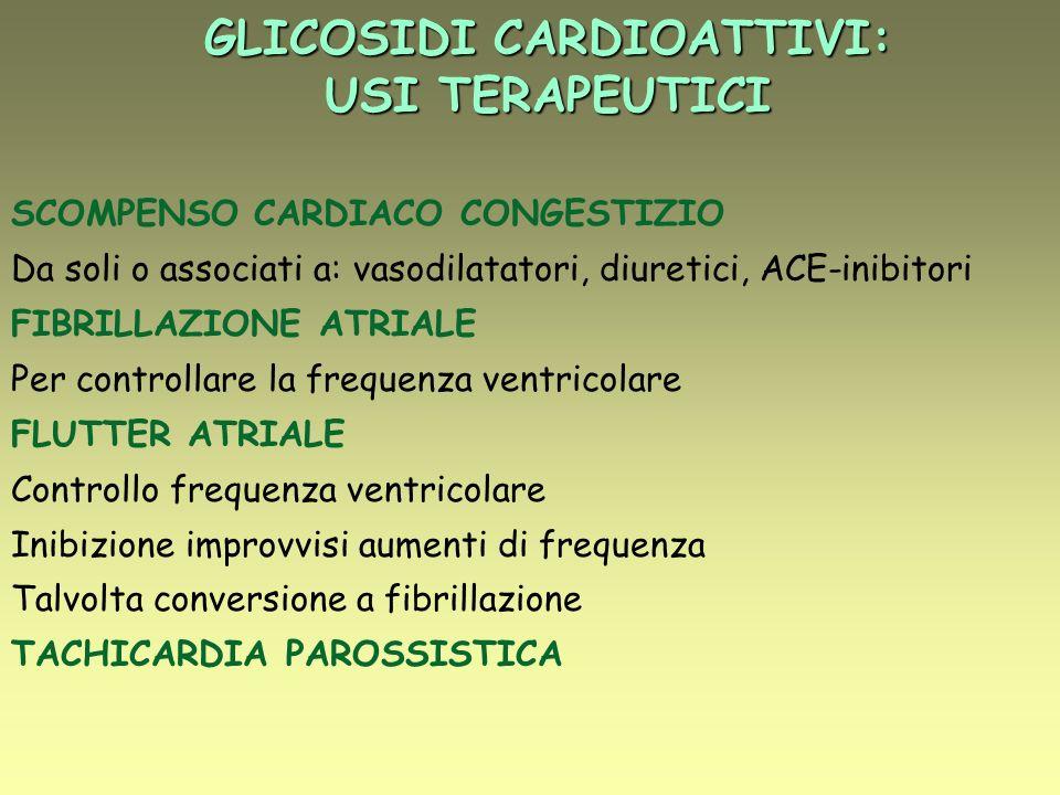 GLICOSIDI CARDIOATTIVI: USI TERAPEUTICI SCOMPENSO CARDIACO CONGESTIZIO Da soli o associati a: vasodilatatori, diuretici, ACE-inibitori FIBRILLAZIONE ATRIALE Per controllare la frequenza ventricolare FLUTTER ATRIALE Controllo frequenza ventricolare Inibizione improvvisi aumenti di frequenza Talvolta conversione a fibrillazione TACHICARDIA PAROSSISTICA