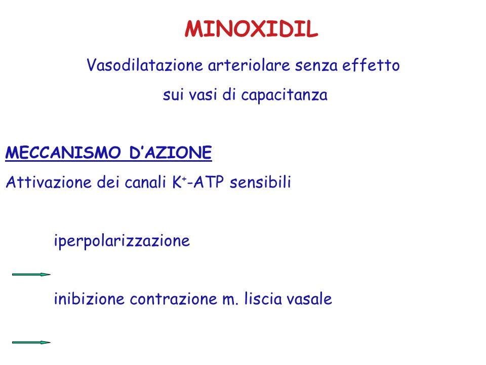 MINOXIDIL Vasodilatazione arteriolare senza effetto sui vasi di capacitanza MECCANISMO DAZIONE Attivazione dei canali K + -ATP sensibili iperpolarizzazione inibizione contrazione m.