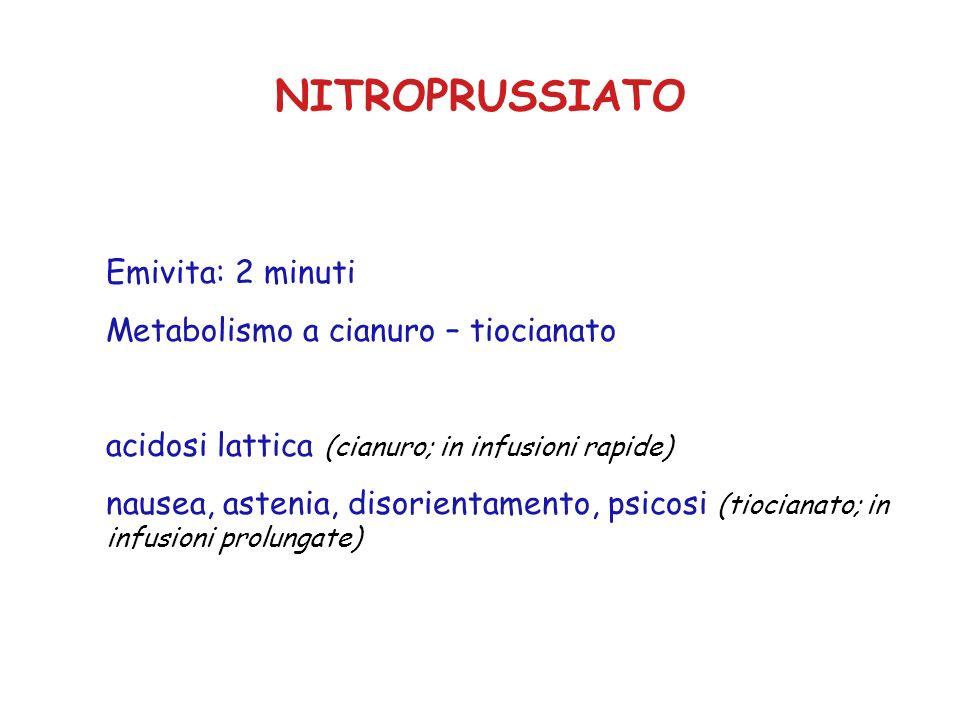 NITROPRUSSIATO Emivita: 2 minuti Metabolismo a cianuro – tiocianato acidosi lattica (cianuro; in infusioni rapide) nausea, astenia, disorientamento, p