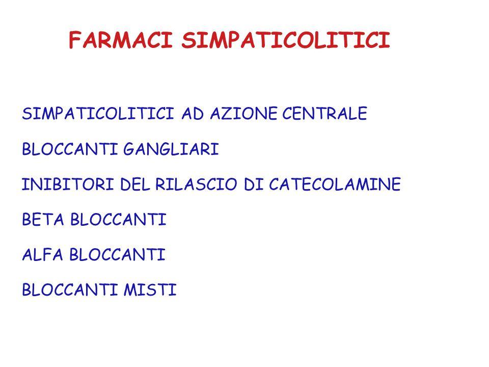 FARMACI SIMPATICOLITICI SIMPATICOLITICI AD AZIONE CENTRALE BLOCCANTI GANGLIARI INIBITORI DEL RILASCIO DI CATECOLAMINE BETA BLOCCANTI ALFA BLOCCANTI BLOCCANTI MISTI