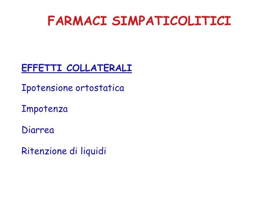 FARMACI SIMPATICOLITICI EFFETTI COLLATERALI Ipotensione ortostatica Impotenza Diarrea Ritenzione di liquidi