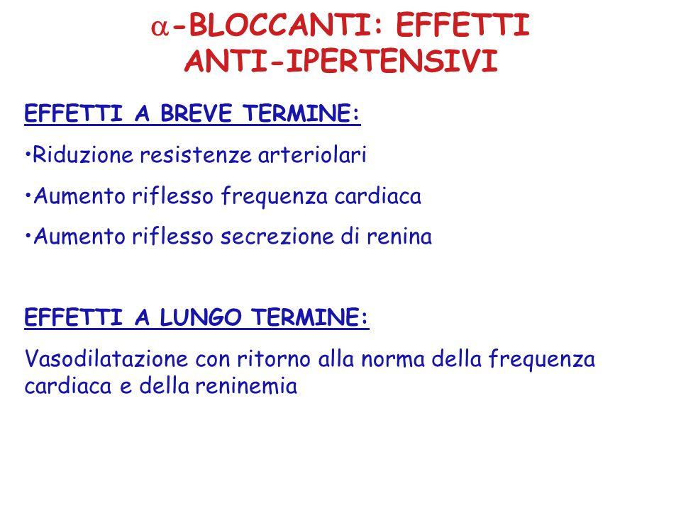 -BLOCCANTI: EFFETTI ANTI-IPERTENSIVI EFFETTI A BREVE TERMINE: Riduzione resistenze arteriolari Aumento riflesso frequenza cardiaca Aumento riflesso se