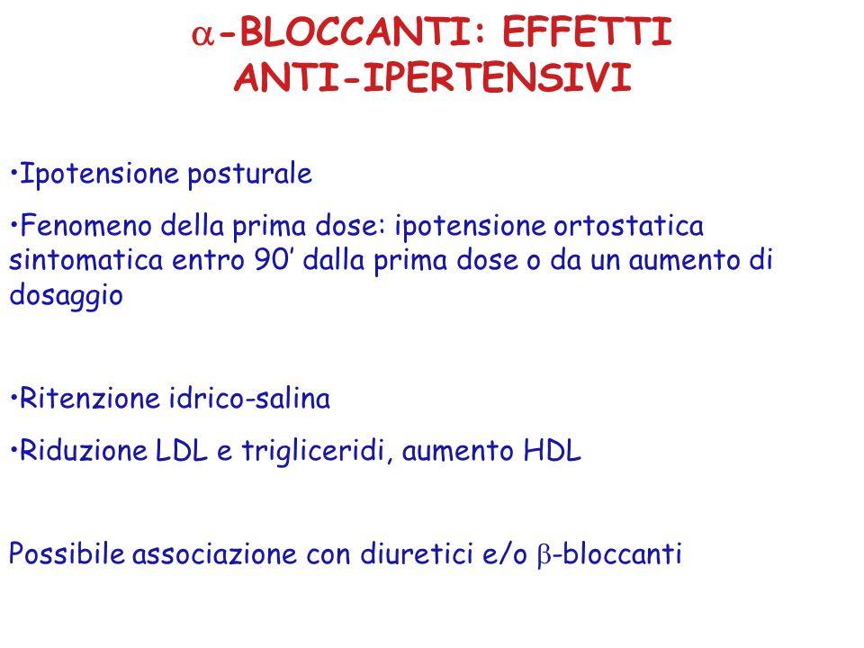 -BLOCCANTI: EFFETTI ANTI-IPERTENSIVI Ipotensione posturale Fenomeno della prima dose: ipotensione ortostatica sintomatica entro 90 dalla prima dose o