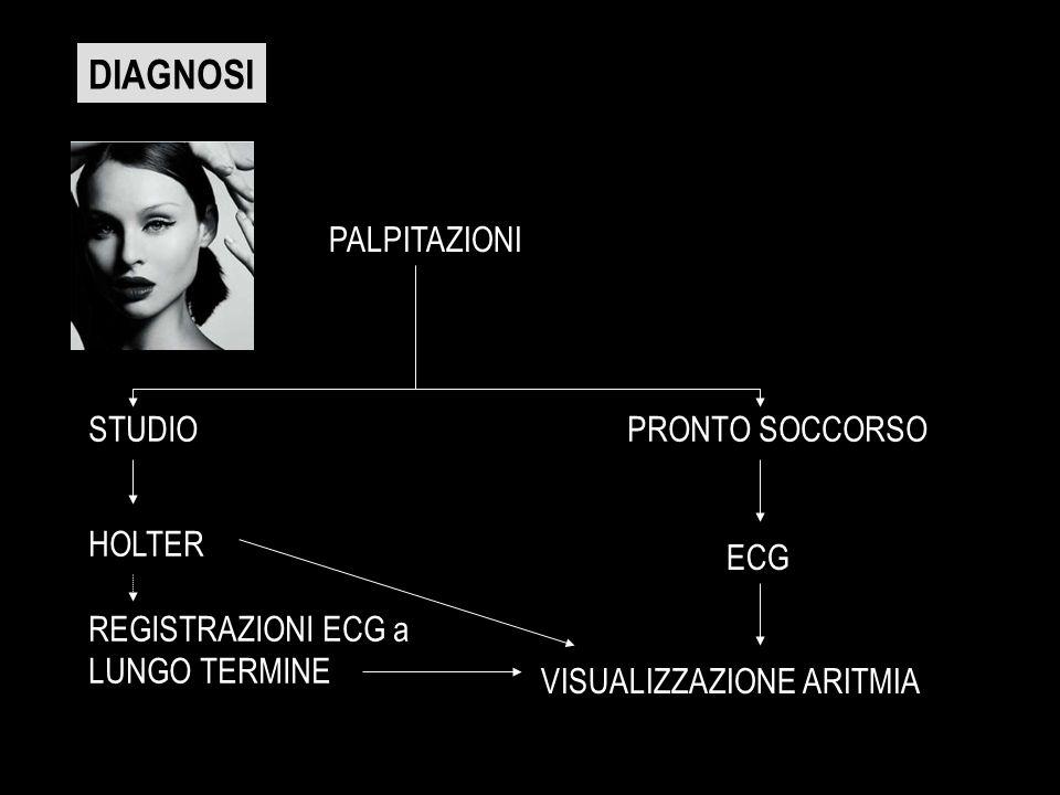 DIAGNOSI PALPITAZIONI STUDIO PRONTO SOCCORSO ECG HOLTER REGISTRAZIONI ECG a LUNGO TERMINE VISUALIZZAZIONE ARITMIA