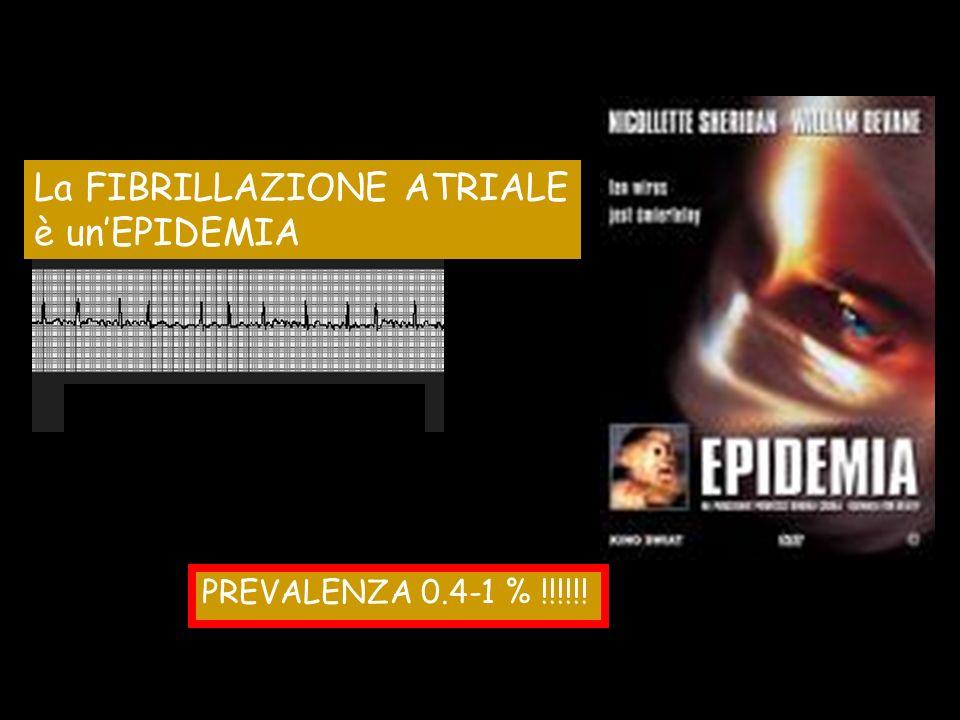 La FIBRILLAZIONE ATRIALE è unEPIDEMIA PREVALENZA 0.4-1 % !!!!!!