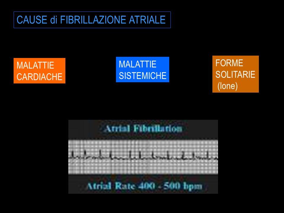 CAUSE di FIBRILLAZIONE ATRIALE MALATTIE CARDIACHE MALATTIE SISTEMICHE FORME SOLITARIE (lone)
