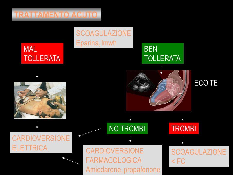 TRATTAMENTO ACUTO MAL TOLLERATA BEN TOLLERATA ECO TE NO TROMBITROMBI CARDIOVERSIONE ELETTRICA CARDIOVERSIONE FARMACOLOGICA Amiodarone, propafenone SCO