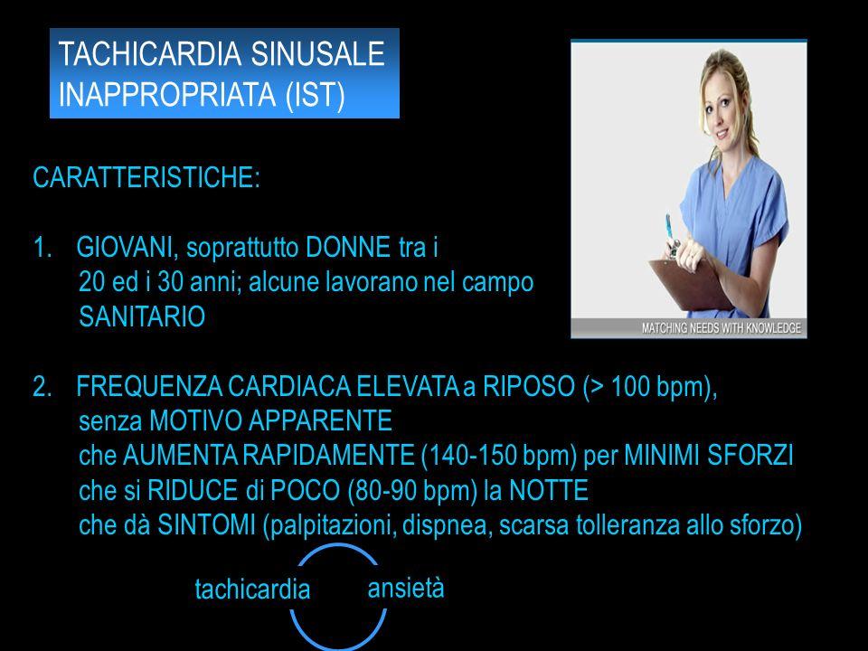 CONSEGUENZE FISIOPATOLOGICHE e CLINICHE 1.PERDITA POMPA ATRIALE 2.