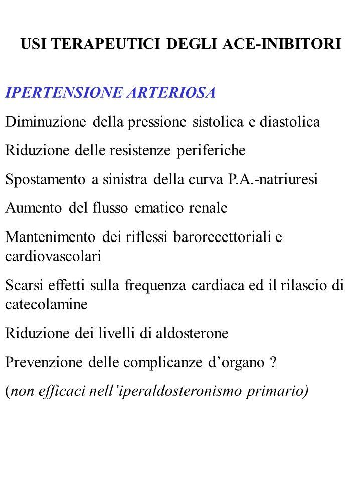 USI TERAPEUTICI DEGLI ACE-INIBITORI IPERTENSIONE ARTERIOSA Diminuzione della pressione sistolica e diastolica Riduzione delle resistenze periferiche S
