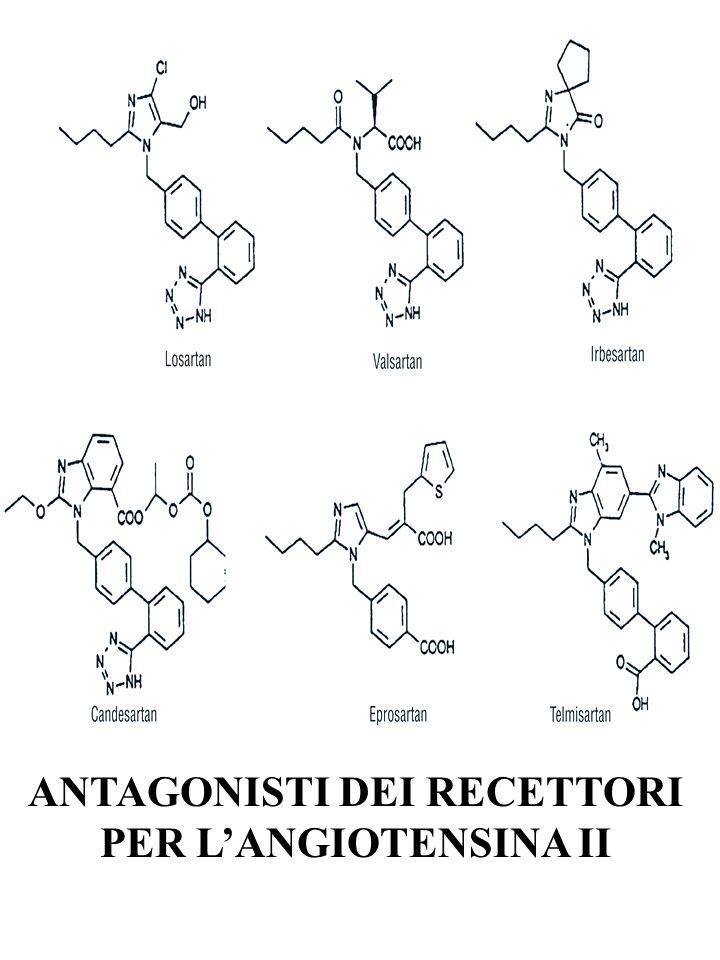 ANTAGONISTI DEI RECETTORI PER LANGIOTENSINA II