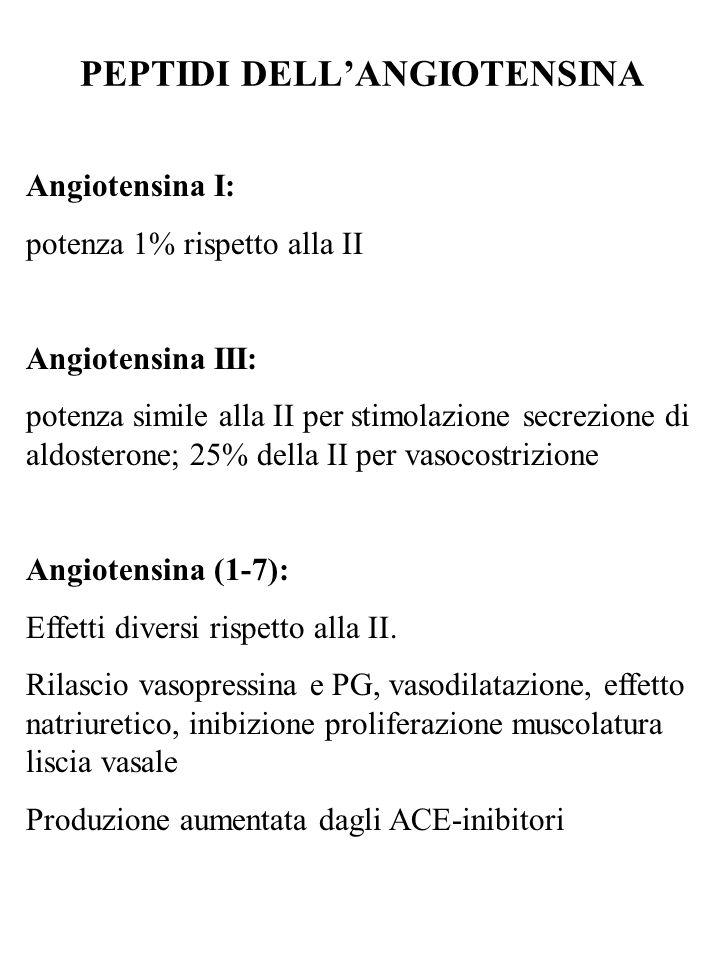 PEPTIDI DELLANGIOTENSINA Angiotensina I: potenza 1% rispetto alla II Angiotensina III: potenza simile alla II per stimolazione secrezione di aldostero