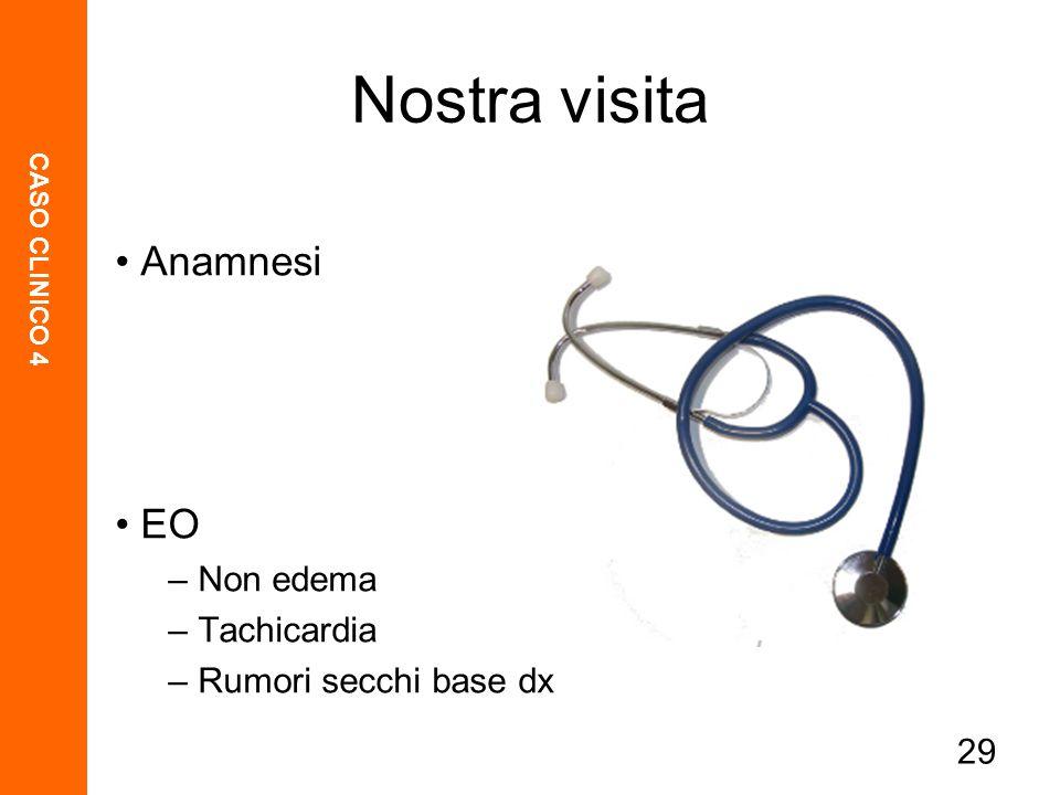 CASO CLINICO 4 29 Nostra visita Anamnesi EO – Non edema – Tachicardia – Rumori secchi base dx