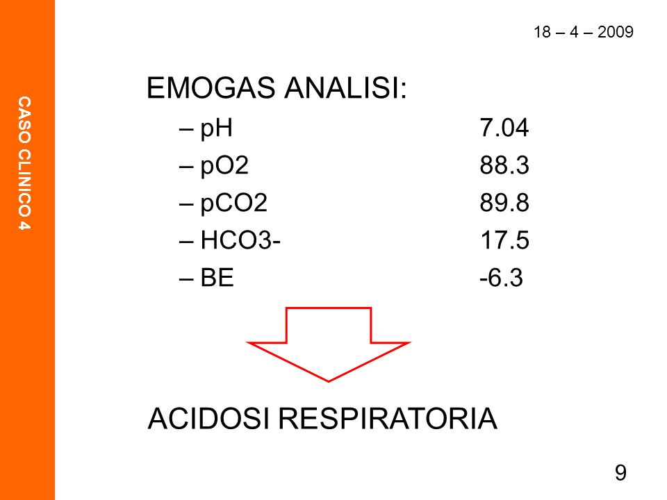 CASO CLINICO 4 9 EMOGAS ANALISI: –pH 7.04 –pO288.3 –pCO289.8 –HCO3- 17.5 –BE -6.3 18 – 4 – 2009 ACIDOSI RESPIRATORIA