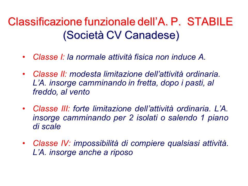Classificazione funzionale dellA. P. STABILE (Società CV Canadese) Classe I: la normale attività fisica non induce A. Classe II: modesta limitazione d