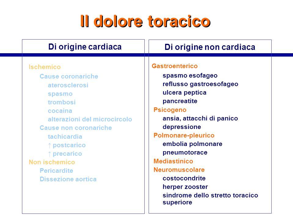 Il dolore toracico Di origine cardiaca Ischemico Cause coronariche aterosclerosi spasmo trombosi cocaina alterazioni del microcircolo Cause non corona