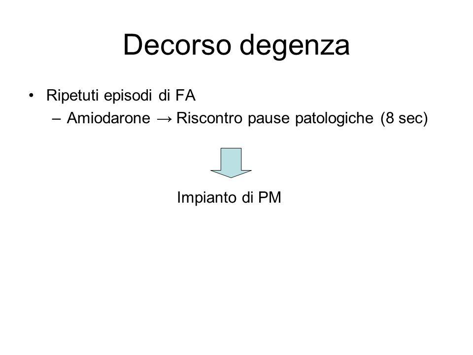 Decorso degenza Ripetuti episodi di FA –Amiodarone Riscontro pause patologiche (8 sec) Impianto di PM