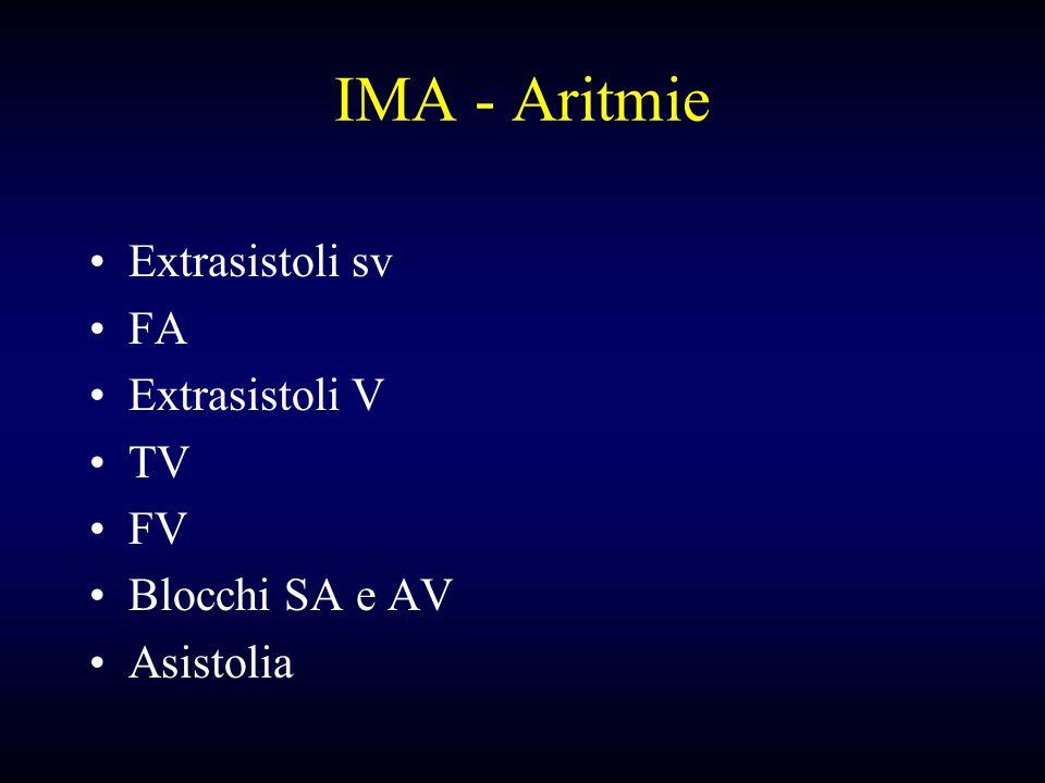 IMA – Complicanze Meccaniche Insufficienza mitralica Rottura parete libera VS DIV