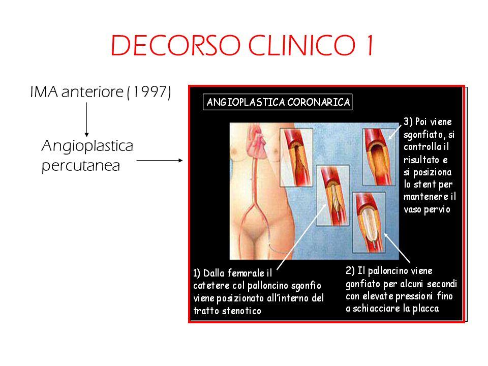 DECORSO CLINICO 1 IMA anteriore (1997) Angioplastica percutanea