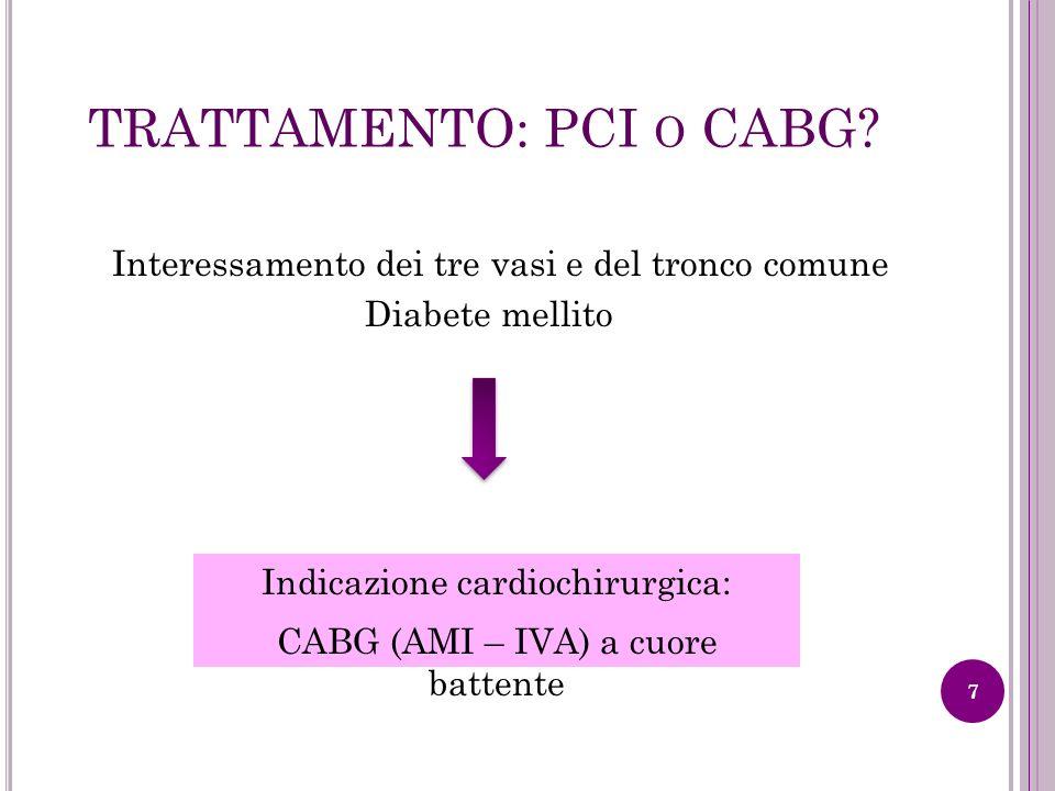 TRATTAMENTO: PCI O CABG? Interessamento dei tre vasi e del tronco comune Diabete mellito 7 Indicazione cardiochirurgica: CABG (AMI – IVA) a cuore batt